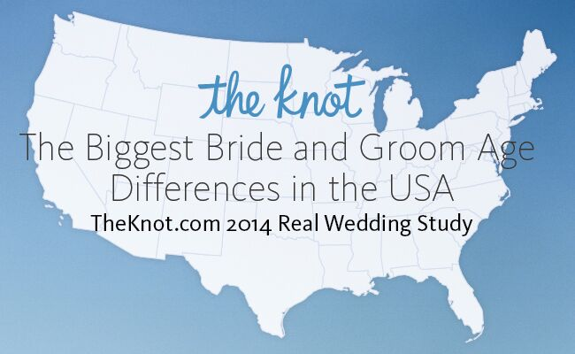 The Knot Real Wedding Study: Biggest Bride And Groom Age