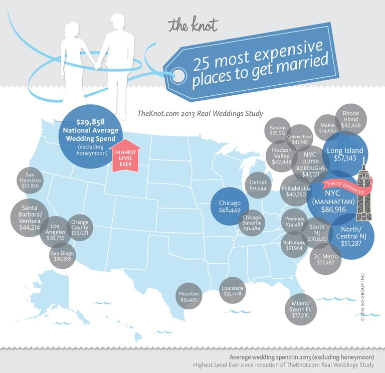 Most expensive regions to get married / The Knot blog