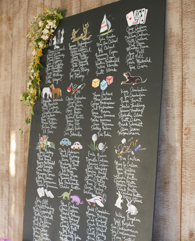 Playful Chalkboard Seating Chart |<img class=