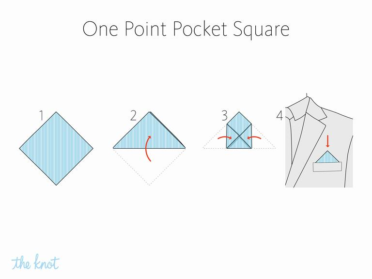 The Knot - How to fold a one point pocket square