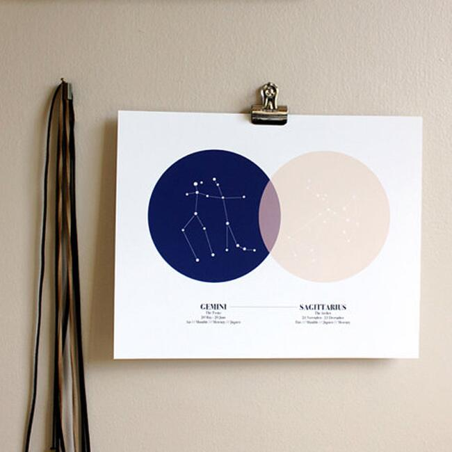 Zodiac Inspired Gifts For Your Bridesmaids