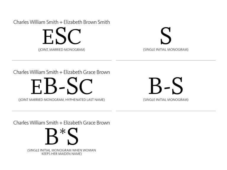 Where Do Initials Go In  Letter Monogram