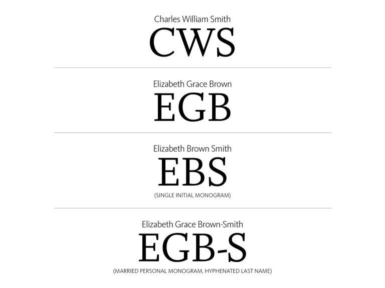 Monograms 101 How To Monogram