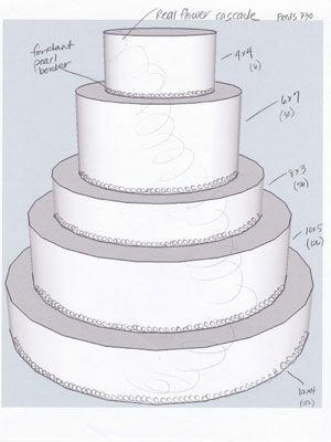 Chelsea Clintons Wedding Cake