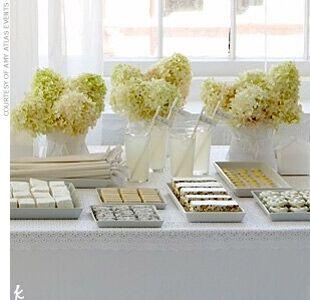 Wedding dessert table ideas all white wedding dessert bar junglespirit Images