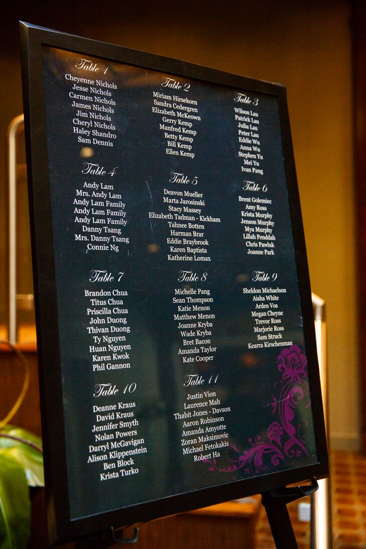Black And White Table Assignment Display