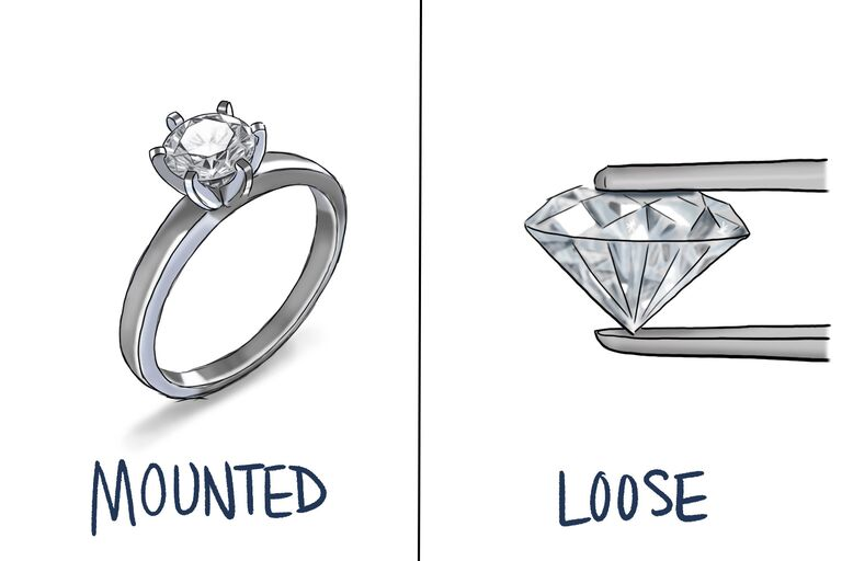 How To Tell If Diamond Is Real