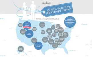 Least Expensive Places To Marry