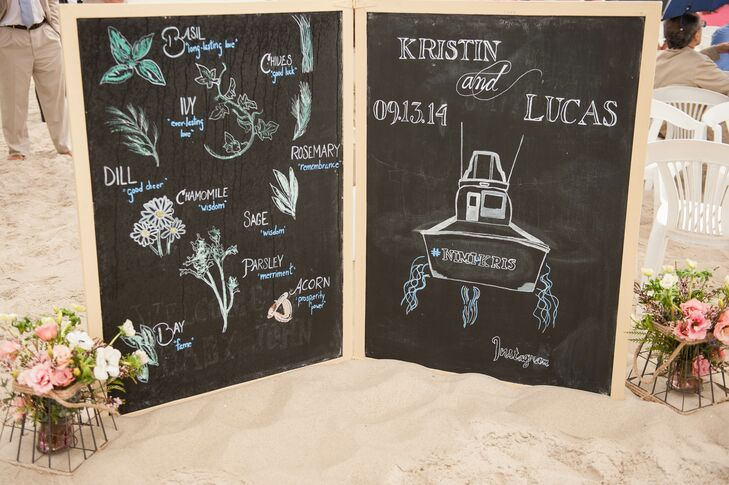Diy Chalkboard Welcome Sign