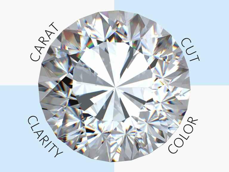 Engagement Ring Shopping Tips: The 4Cs Of Diamond Grading