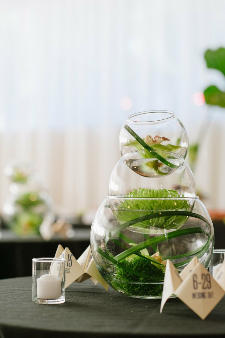 Glass Bowl Succulent Centerpieces