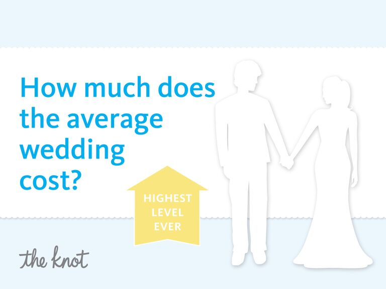 Average Wedding Cost Hits National All-Time High Of $31,213