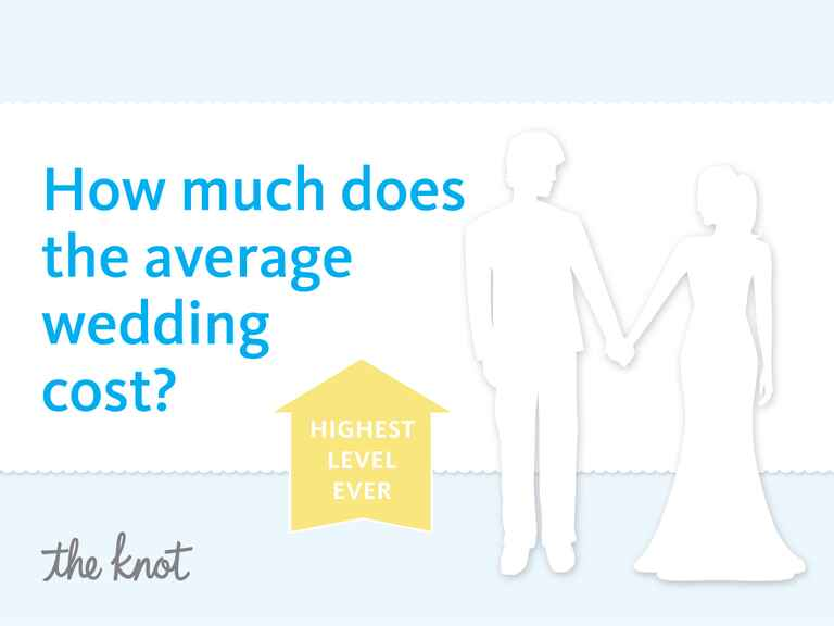 The Knot 2014 Real Weddings Study
