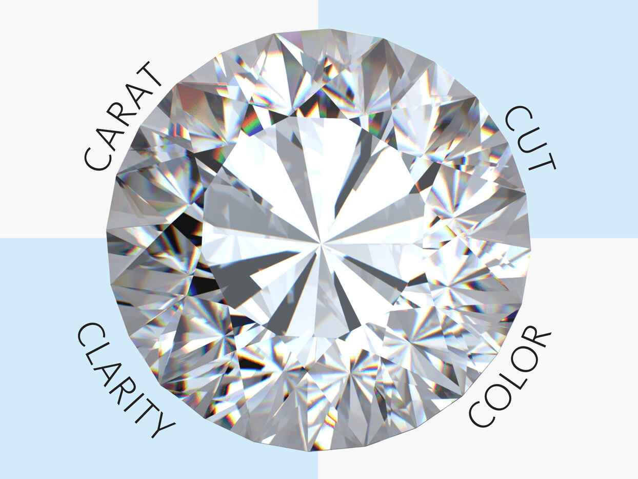Choosing the Perfect Diamond: A Complete Guide To The Four C's