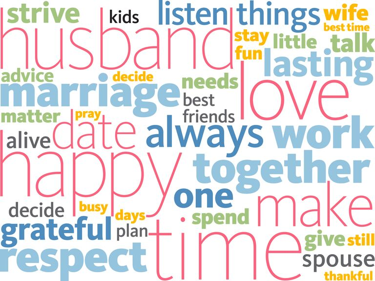 Word cloud with words that describe what makes relationships work