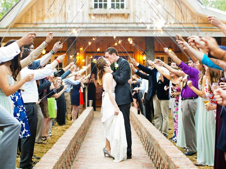 Wedding Dates to Avoid in            and      The Knot