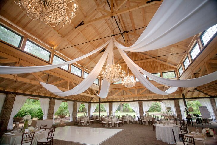 The Sutherland Glam Pavilion Reception
